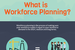 workforce planning infographic