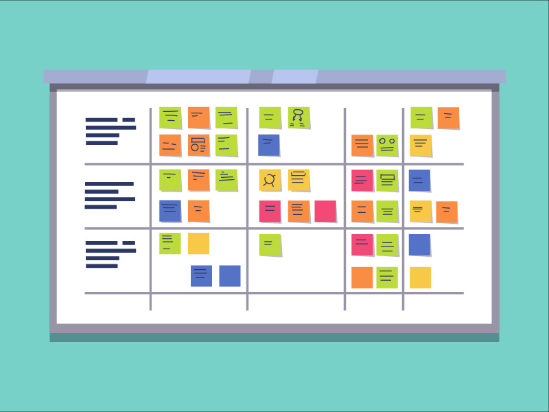 Image showing an interactive storyboard engagimg agile users