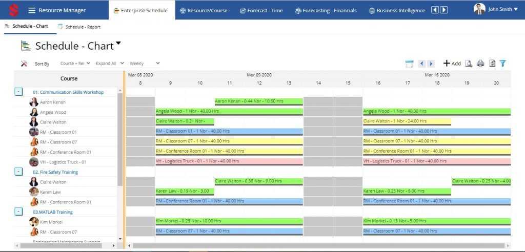 Enterprise Resource schedule chart display schedulings of March 2020